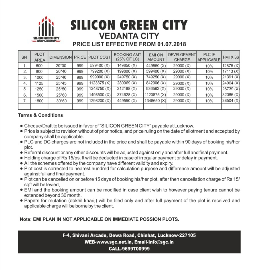 Vedanta City Price List